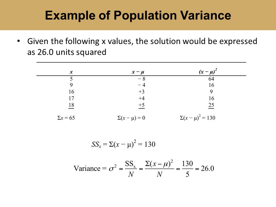 Example of Population Variance
