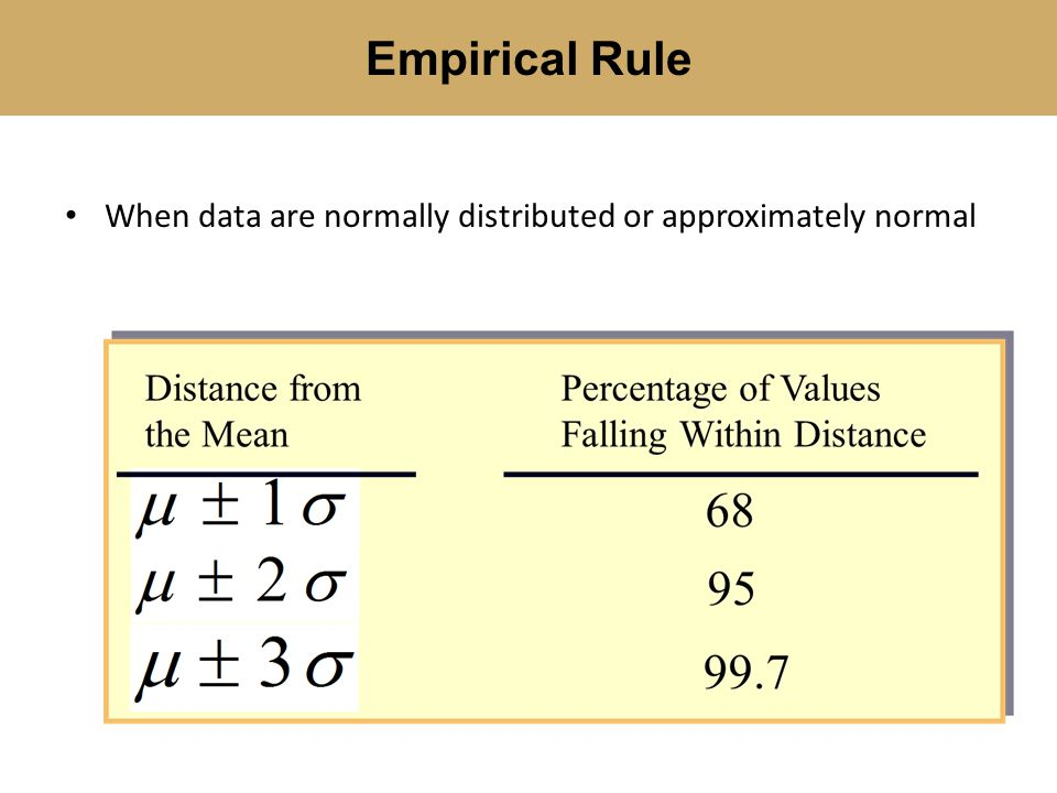 Empirical Rule When data are normally distributed or approximately normal