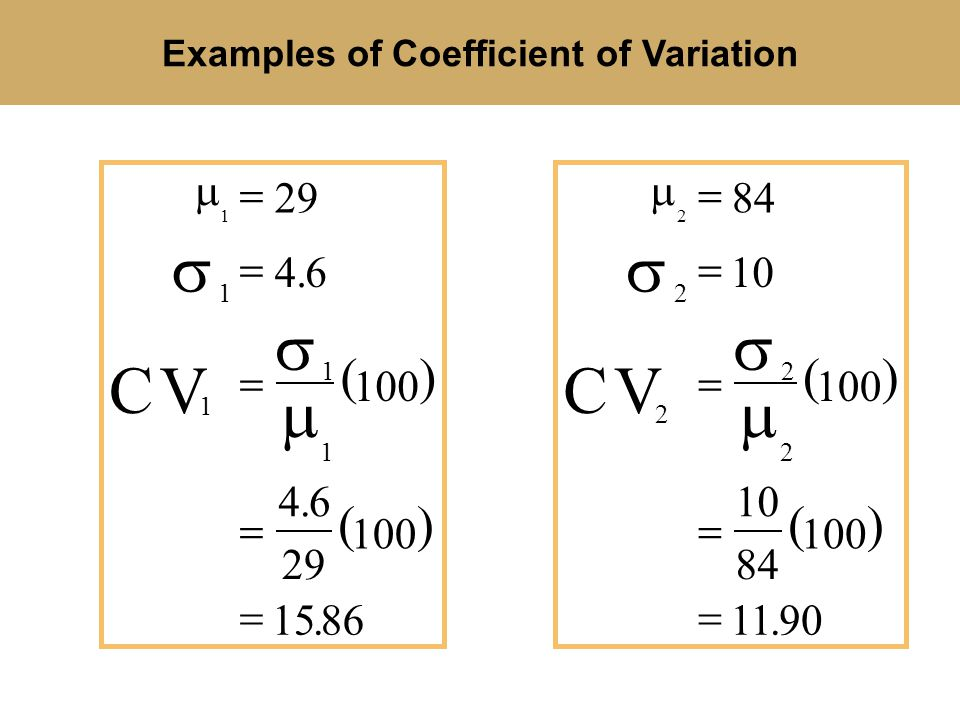 Examples of Coefficient of Variation