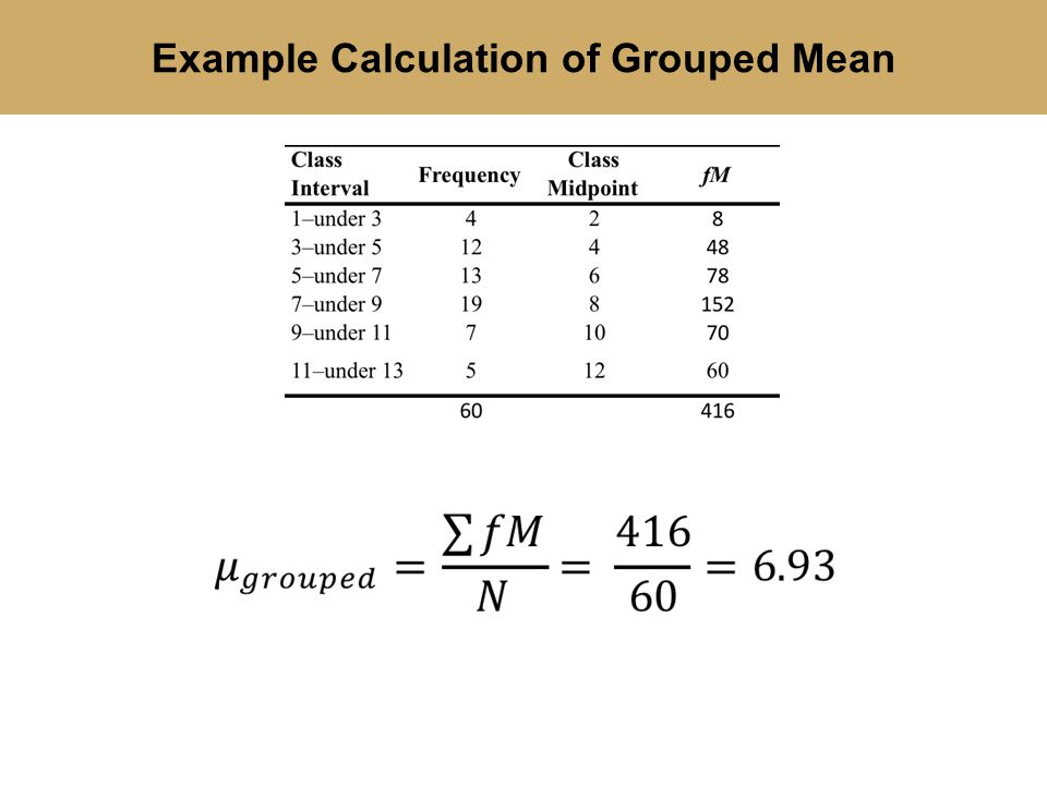 Example Calculation of Grouped Mean