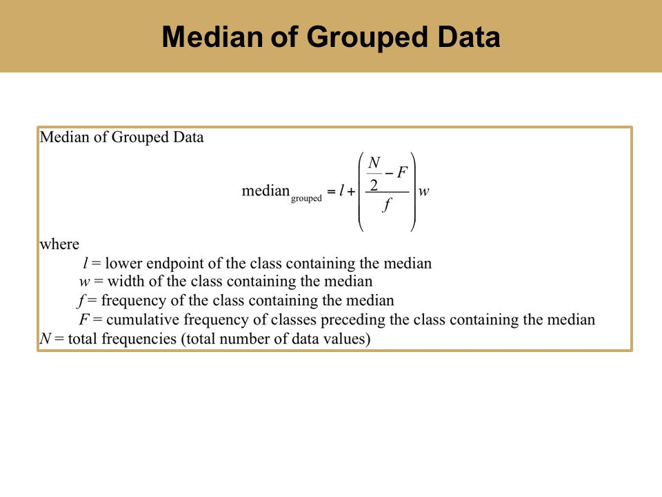 Median of Grouped Data