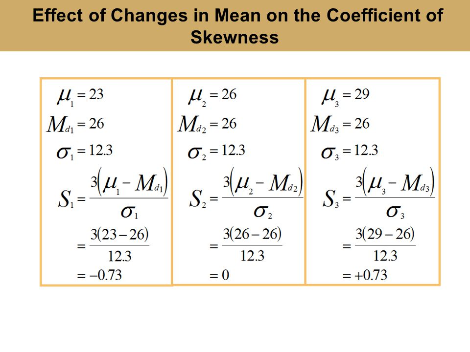Effect of Changes in Mean on the Coefficient of Skewness