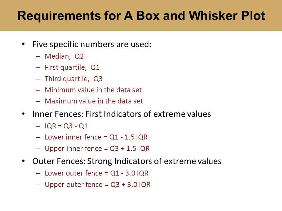 Requirements for A Box and Whisker Plot