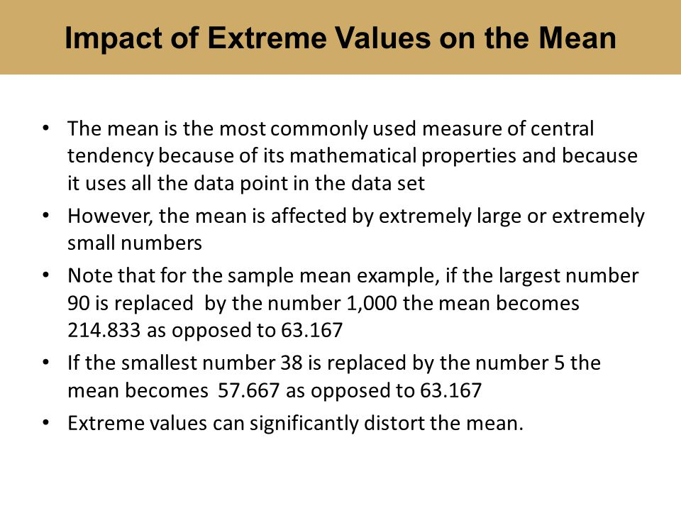 Impact of Extreme Values on the Mean
