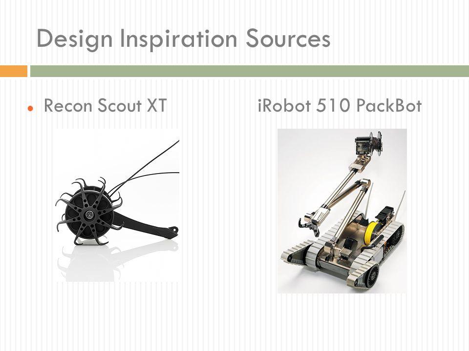 Design Inspiration Sources