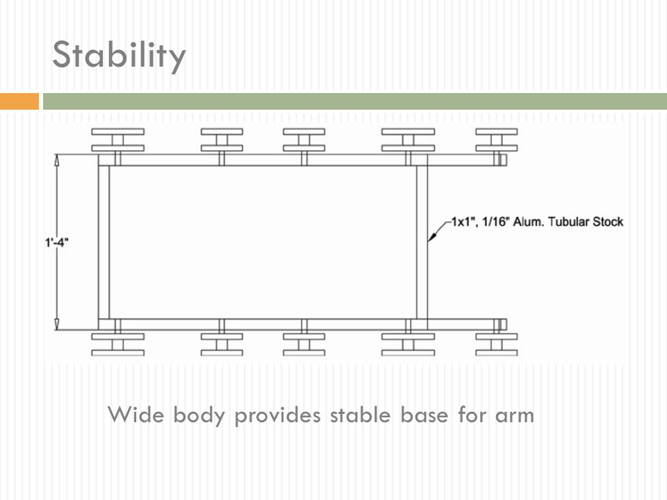 Stability Wide body provides stable base for arm