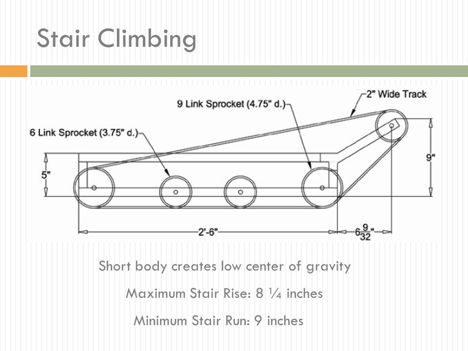 Stair Climbing Short body creates low center of gravity
