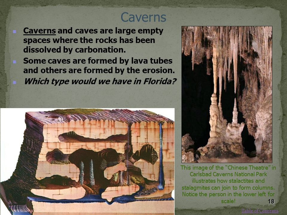 Caverns Caverns and caves are large empty spaces where the rocks has been dissolved by carbonation.