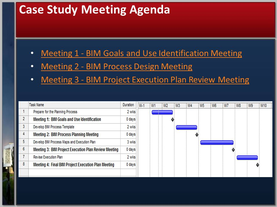 Case Study Meeting Agenda