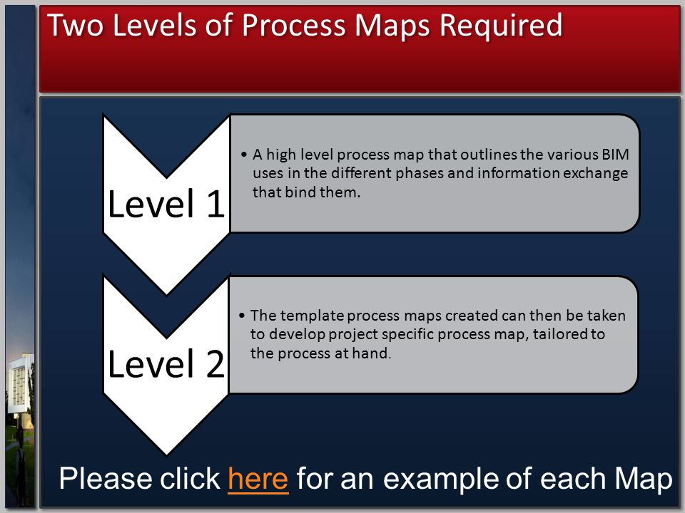 Two Levels of Process Maps Required