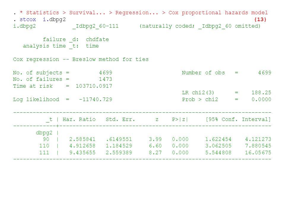 MPH Program, Biostatistics II, April 30, 2010, W.D. Dupont