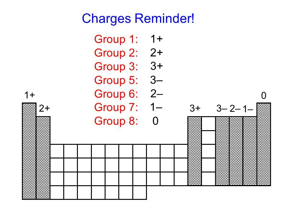 Charges Reminder! Group 1: Group 2: Group 3: Group 5: Group 6: