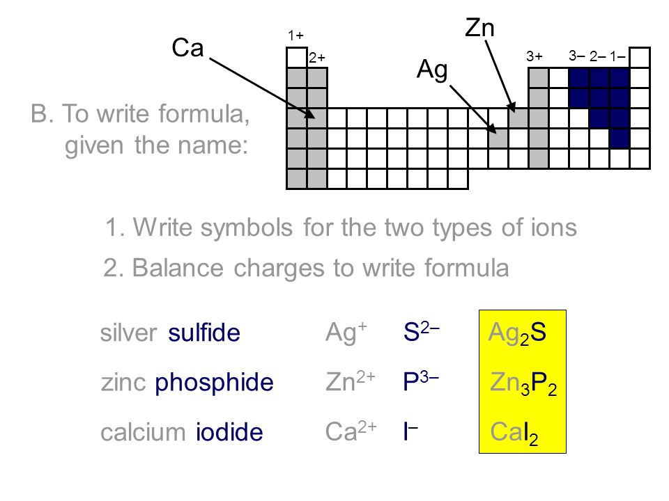 1. Write symbols for the two types of ions