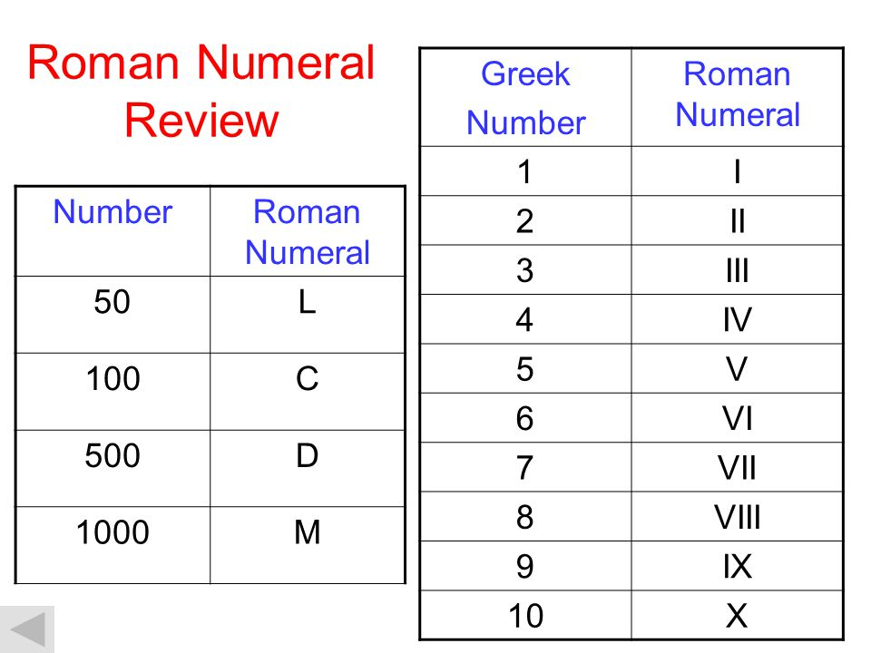 Roman Numeral Review Greek Number Roman Numeral 1 I 2 II 3 III 4 IV 5