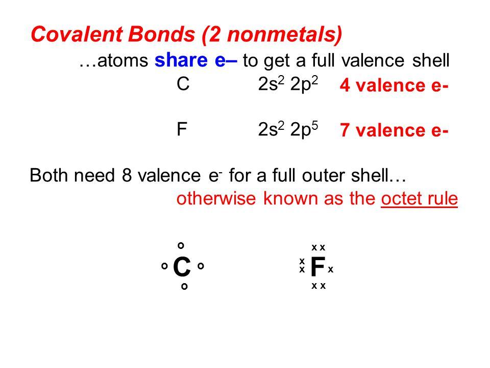 C F Covalent Bonds (2 nonmetals)
