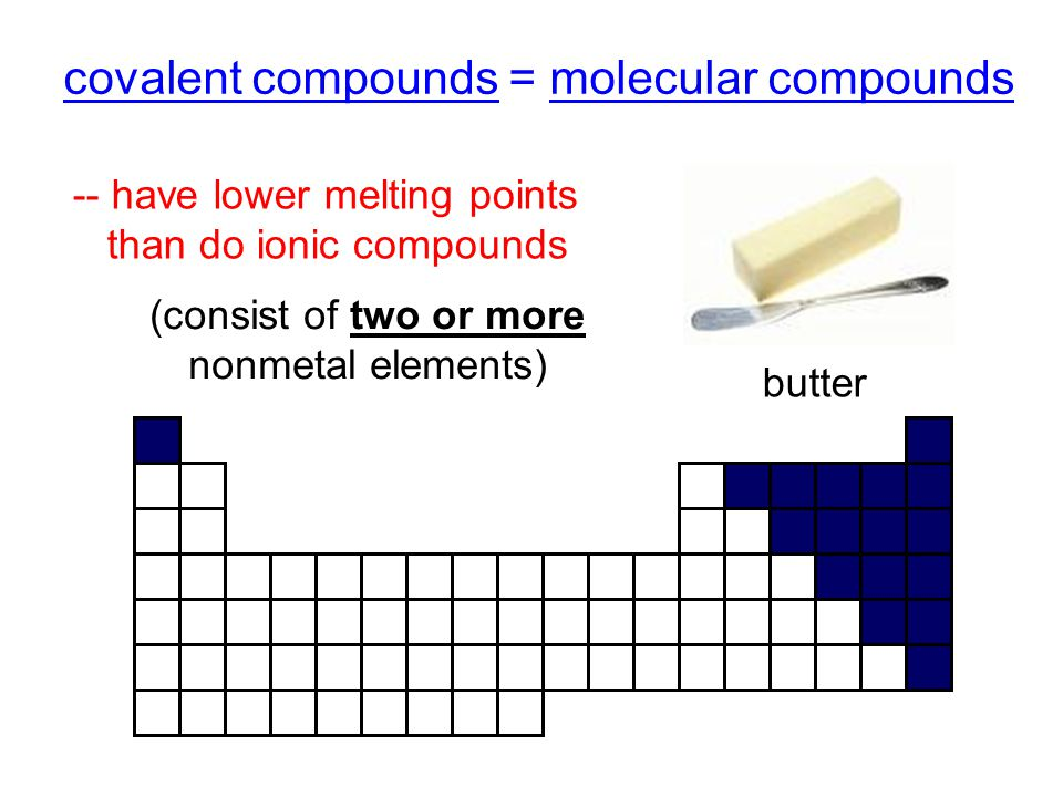 covalent compounds = molecular compounds