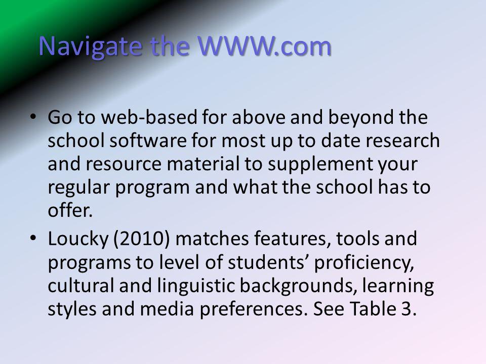 Navigate the WWW.com