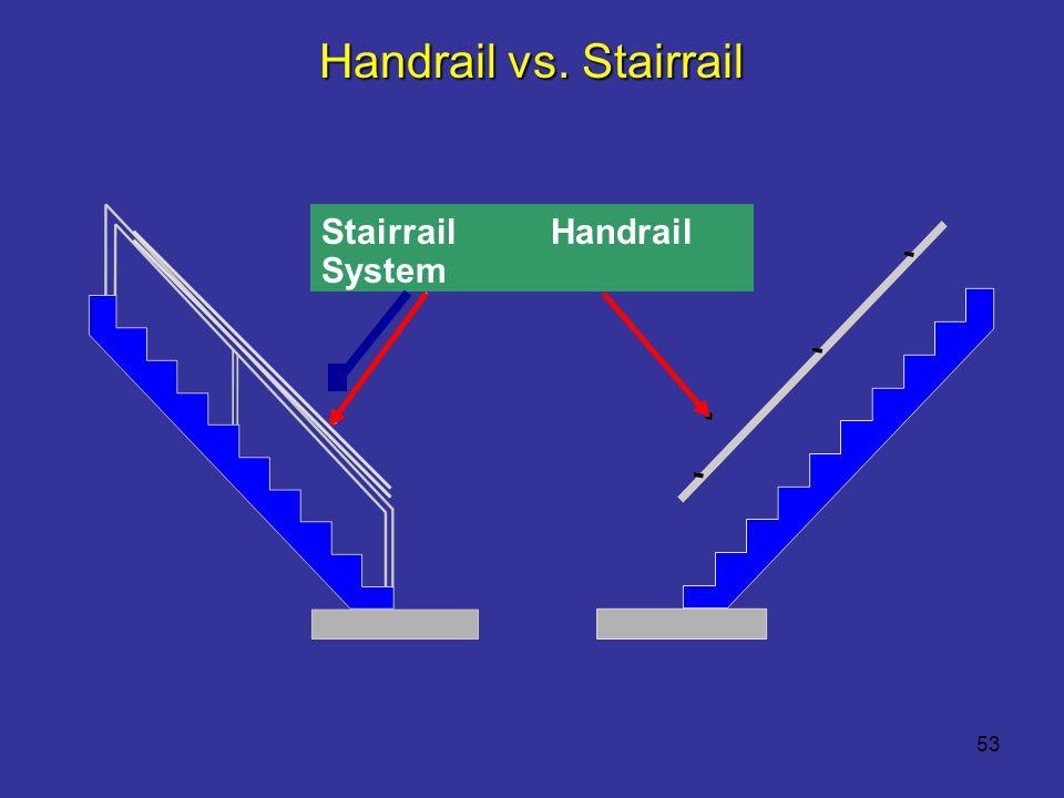 Handrail vs. Stairrail Stairrail Handrail System Handrail -