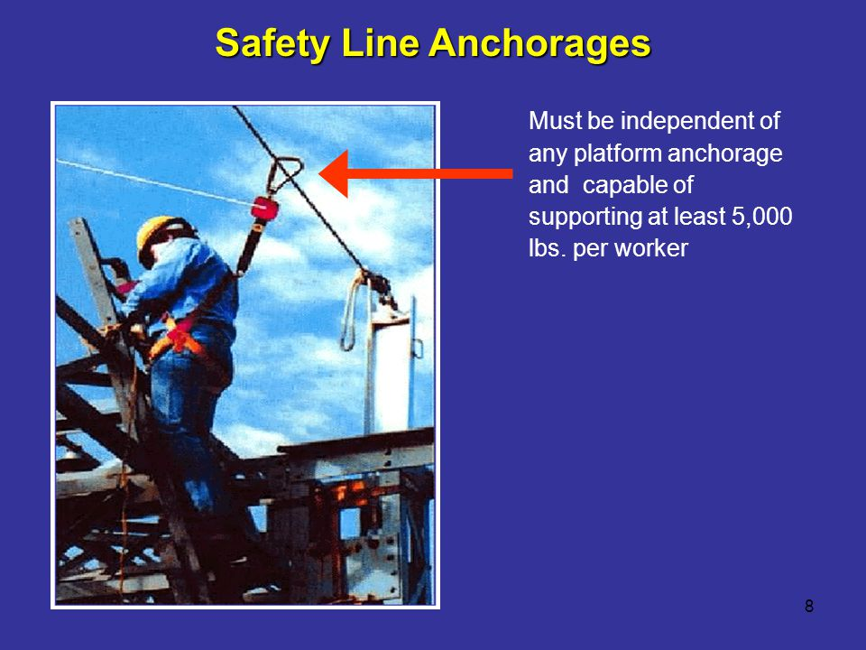 Safety Line Anchorages
