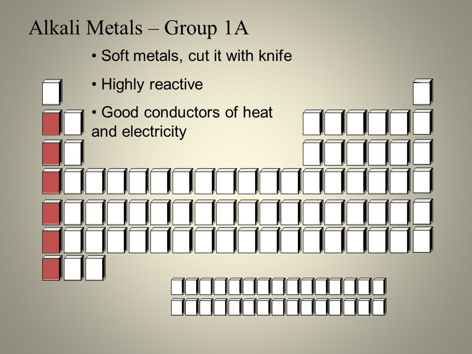 Alkali Metals – Group 1A Soft metals, cut it with knife