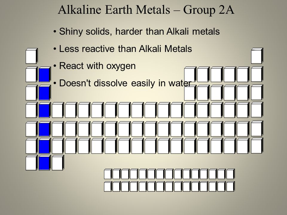 Alkaline Earth Metals – Group 2A