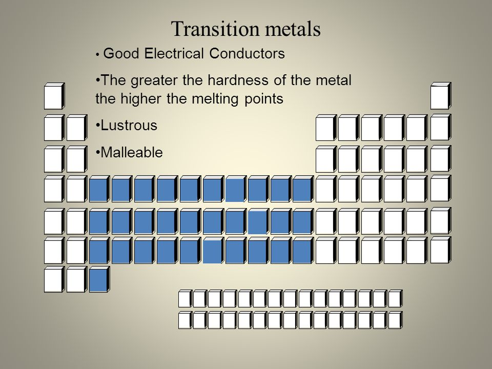 Transition metals Good Electrical Conductors. The greater the hardness of the metal the higher the melting points.