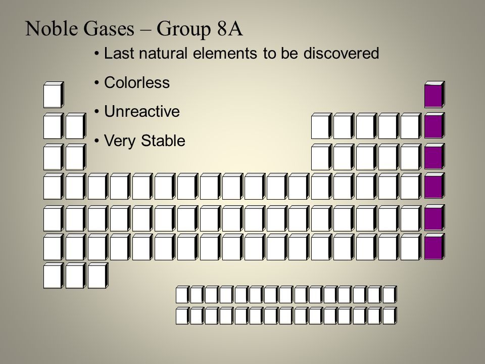 Noble Gases – Group 8A Last natural elements to be discovered