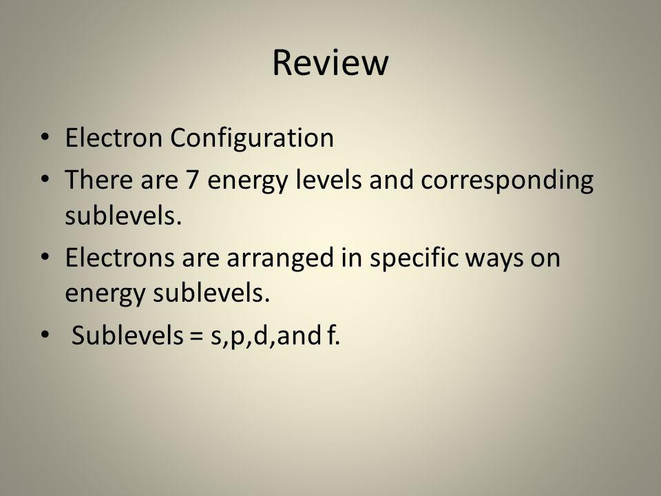 Review Electron Configuration