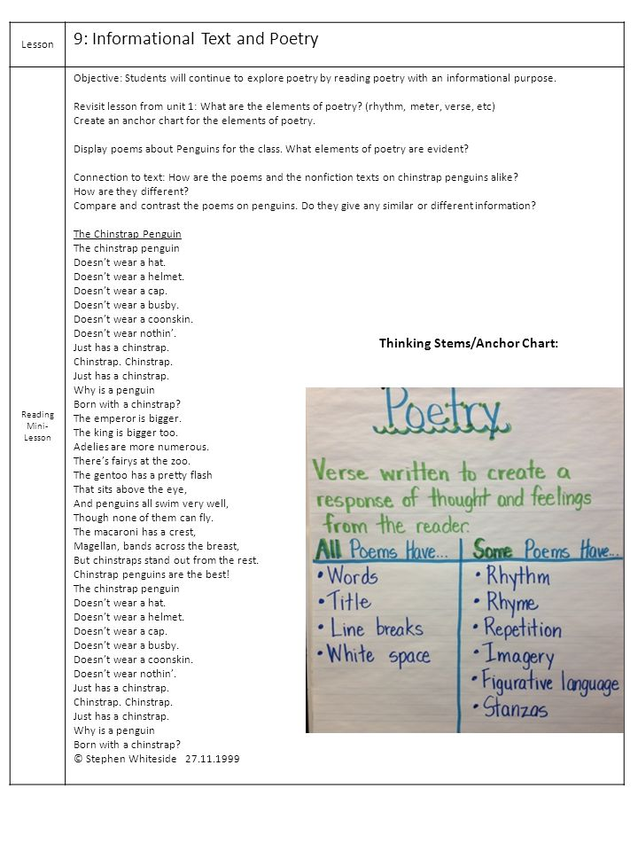 Thinking Stems/Anchor Chart: