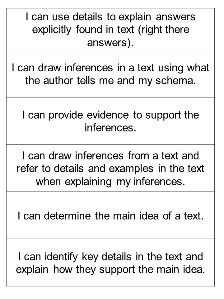 I can provide evidence to support the inferences.