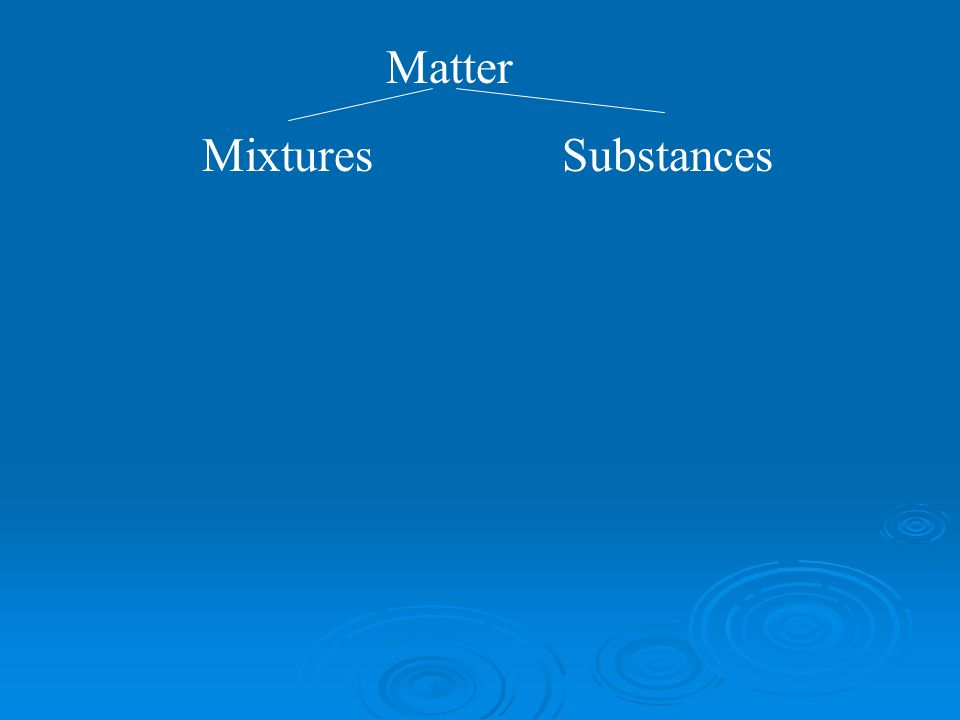 Matter Mixtures Substances