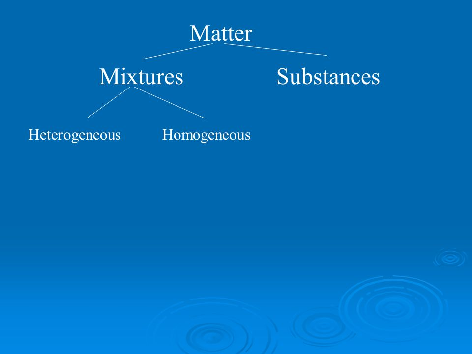 Matter Mixtures Substances Heterogeneous Homogeneous