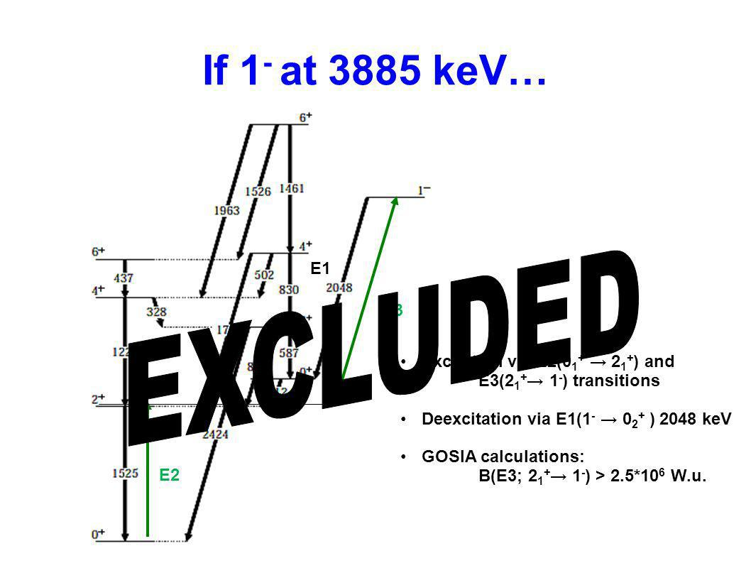 If 1- at 3885 keV… EXCLUDED E1 E3 Excitation via E2(01+ → 21+) and