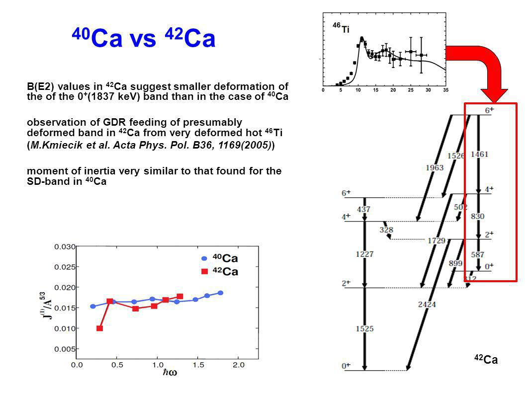 40Ca vs 42Ca B(E2) values in 42Ca suggest smaller deformation of the of the 0+(1837 keV) band than in the case of 40Ca.
