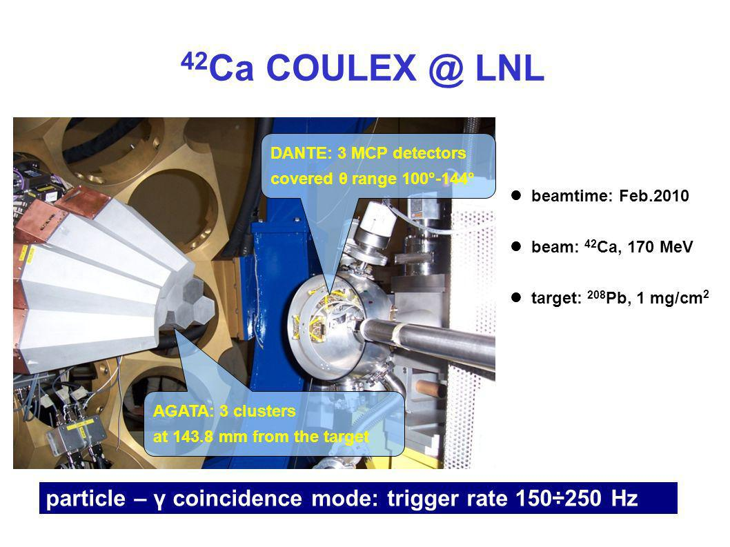 42Ca COULEX @ LNL DANTE: 3 MCP detectors. covered θ range 100°-144° beamtime: Feb.2010. beam: 42Ca, 170 MeV.