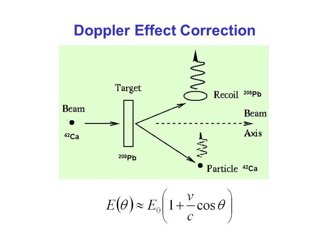 Doppler Effect Correction