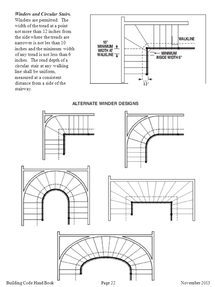 Winders and Circular Stairs. Winders are permitted