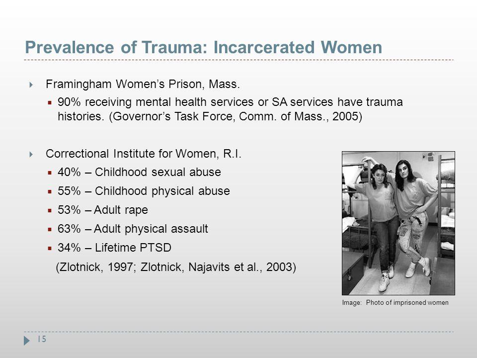 Prevalence of Trauma: Incarcerated Women