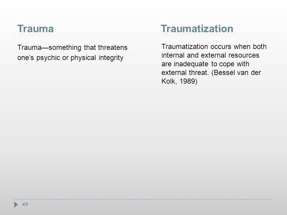 Trauma Traumatization