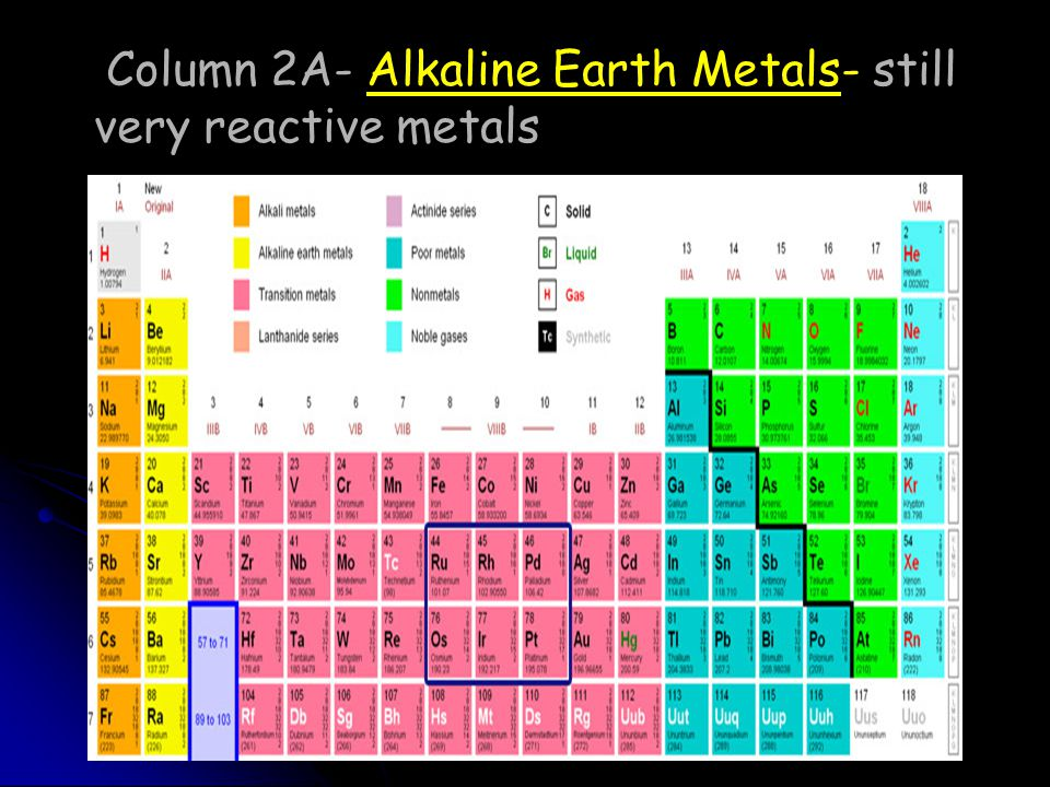 Column 2A- Alkaline Earth Metals- still very reactive metals
