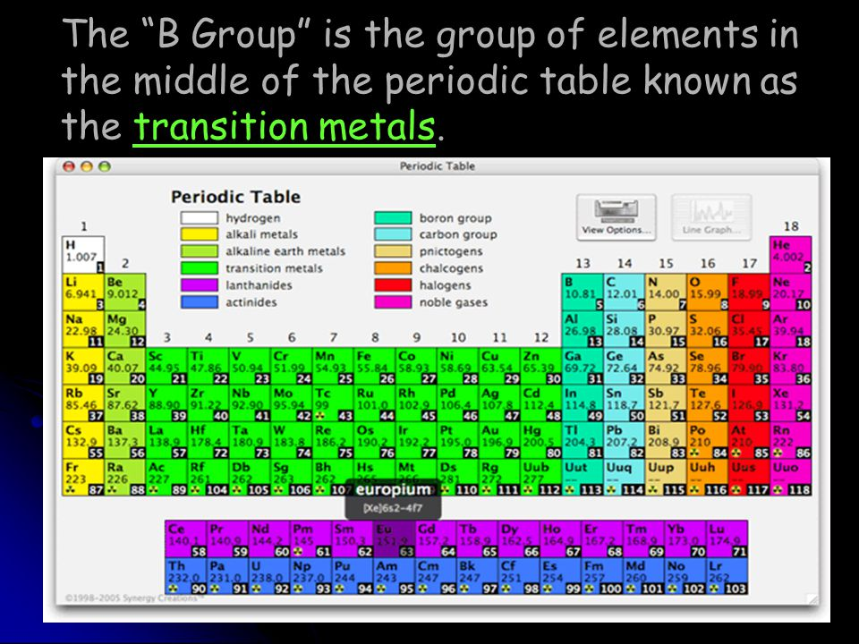 The B Group is the group of elements in the middle of the periodic table known as the transition metals.
