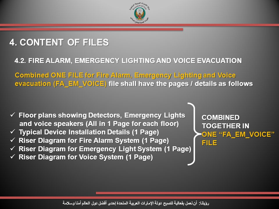 4. CONTENT OF FILES 4.2. FIRE ALARM, EMERGENCY LIGHTING AND VOICE EVACUATION.