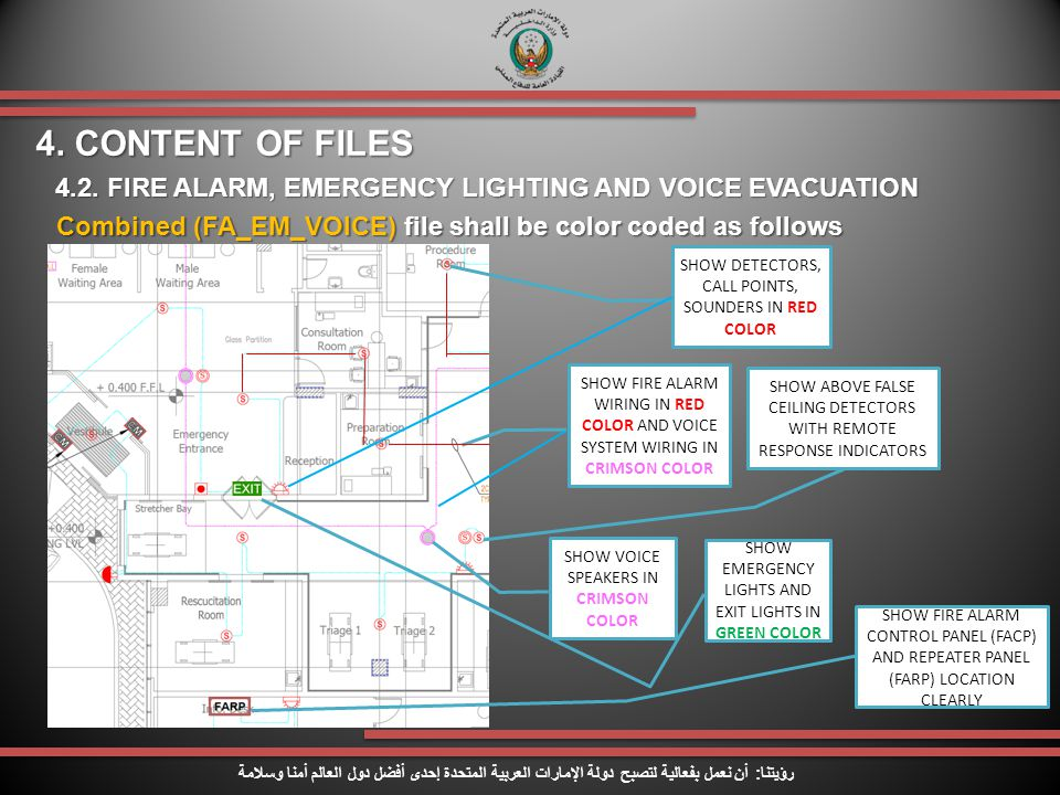 4. CONTENT OF FILES 4.2. FIRE ALARM, EMERGENCY LIGHTING AND VOICE EVACUATION. Combined (FA_EM_VOICE) file shall be color coded as follows.