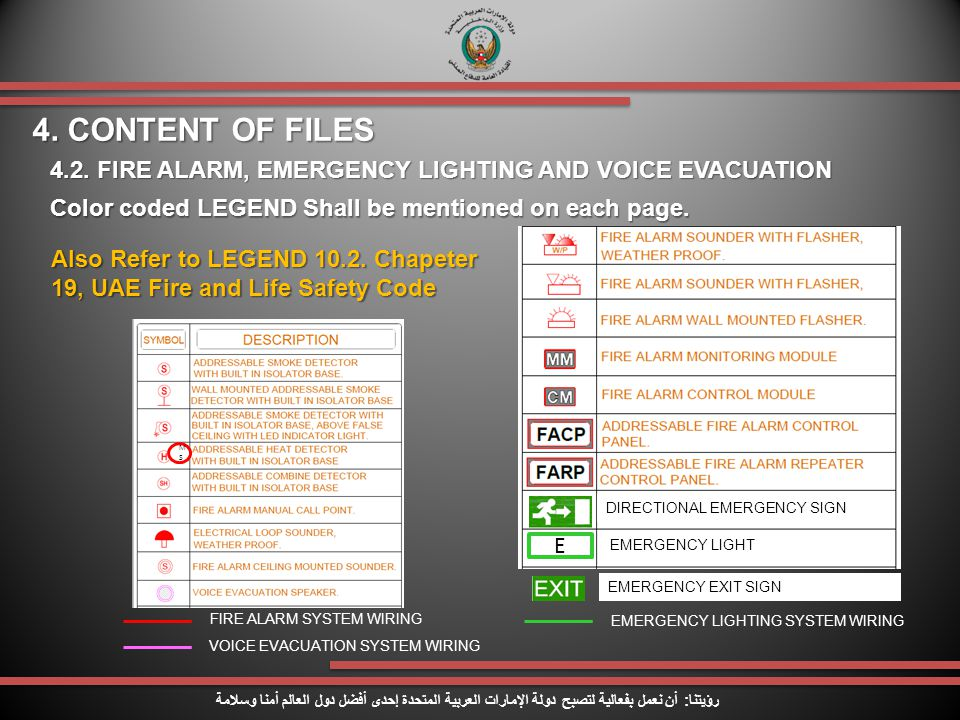 4. CONTENT OF FILES 4.2. FIRE ALARM, EMERGENCY LIGHTING AND VOICE EVACUATION. Color coded LEGEND Shall be mentioned on each page.
