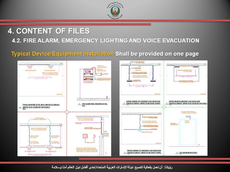 4. CONTENT OF FILES 4.2. FIRE ALARM, EMERGENCY LIGHTING AND VOICE EVACUATION. Typical Device/Equipment Installation Shall be provided on one page.