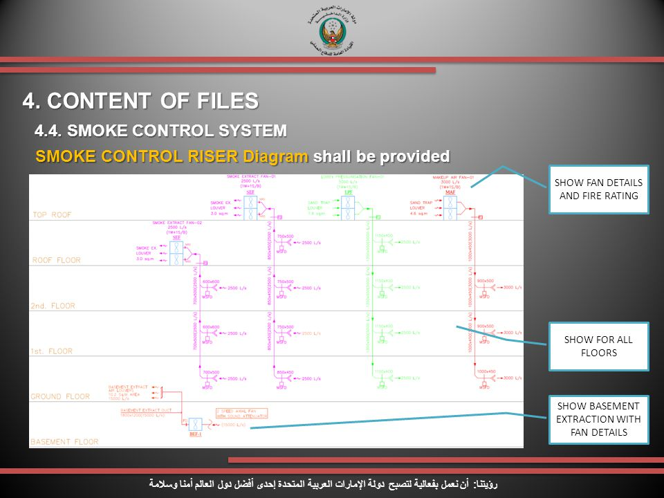 4. CONTENT OF FILES 4.4. SMOKE CONTROL SYSTEM