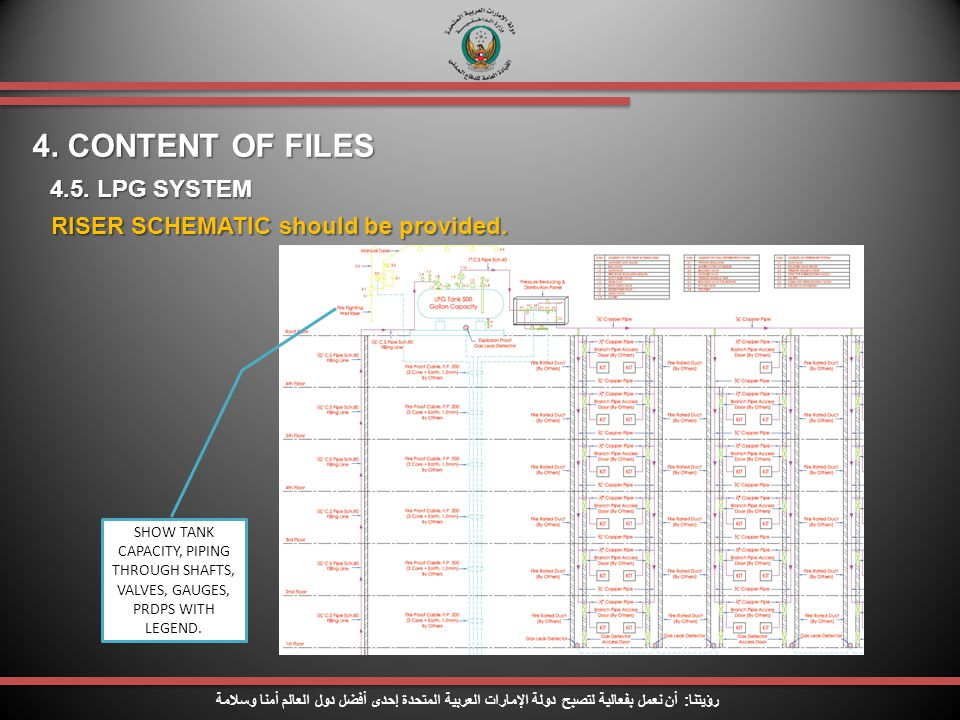 4. CONTENT OF FILES 4.5. LPG SYSTEM