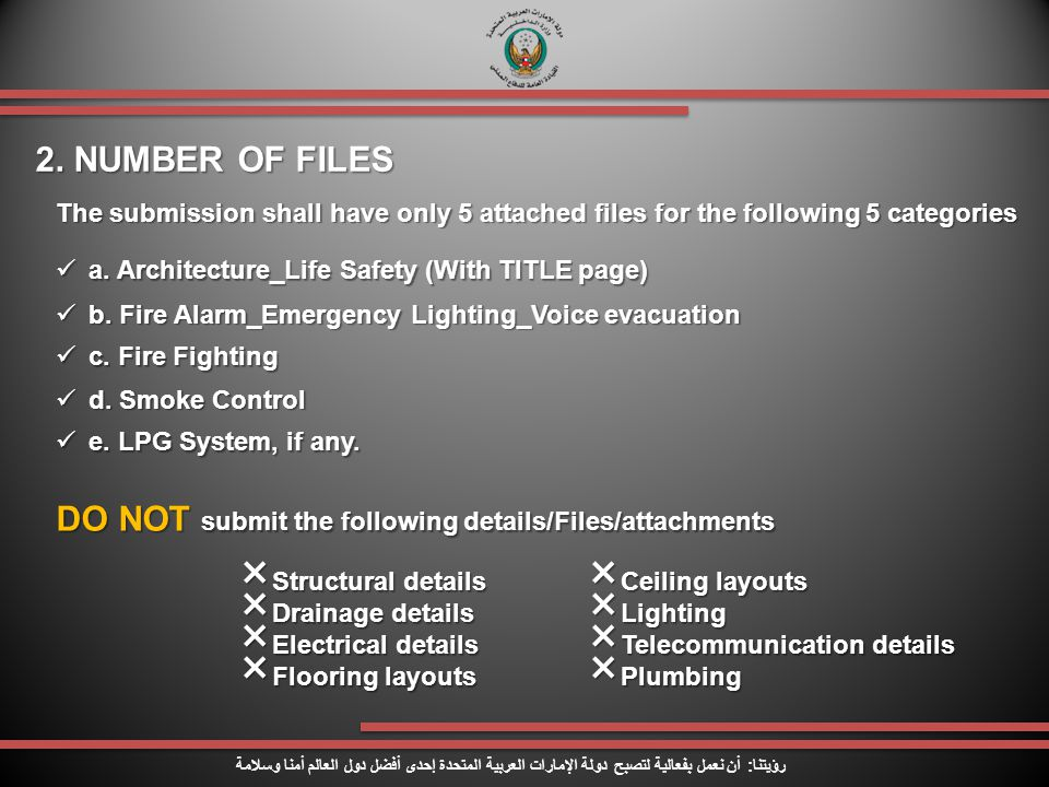 DO NOT submit the following details/Files/attachments
