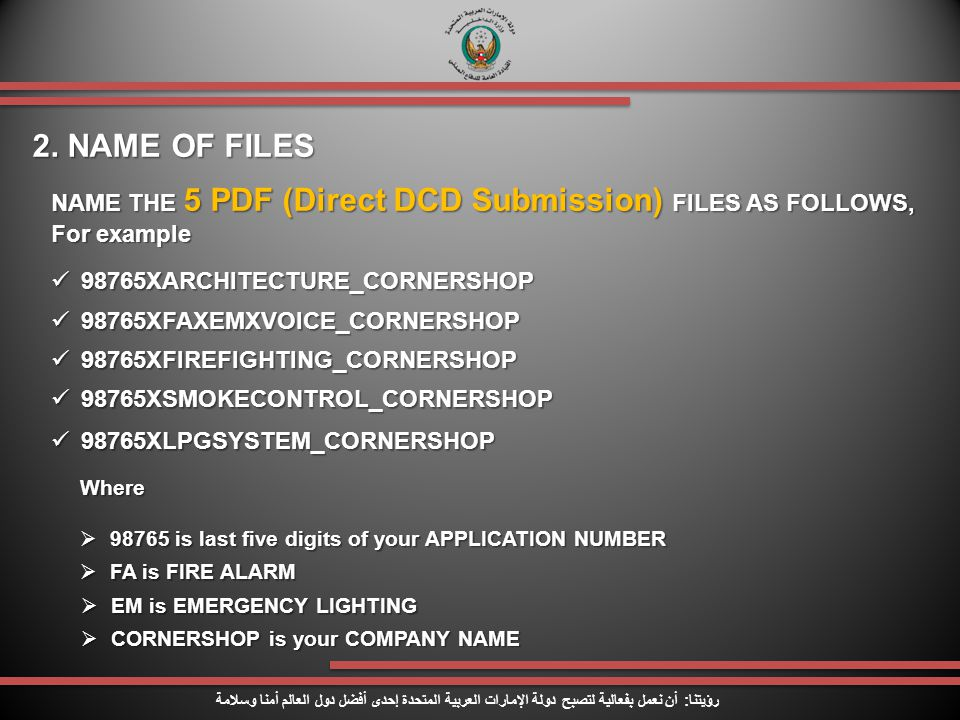 2. NAME OF FILES NAME THE 5 PDF (Direct DCD Submission) FILES AS FOLLOWS, For example. 98765XARCHITECTURE_CORNERSHOP.