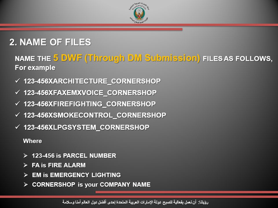 2. NAME OF FILES NAME THE 5 DWF (Through DM Submission) FILES AS FOLLOWS, For example. 123-456XARCHITECTURE_CORNERSHOP.